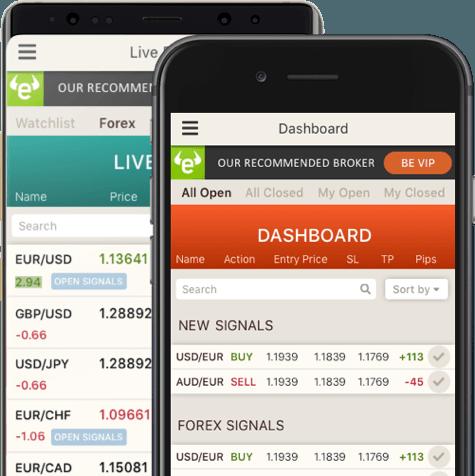 Free Forex Signals - Get FX Signals App